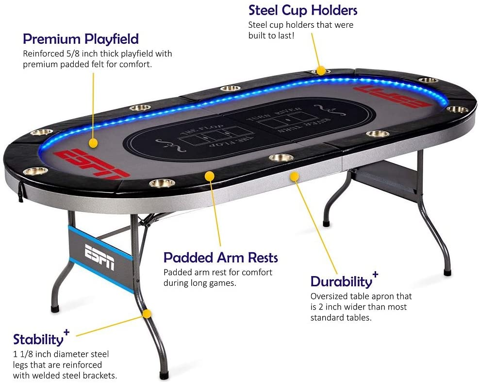 The Best Cheap Poker Tables for 2020
